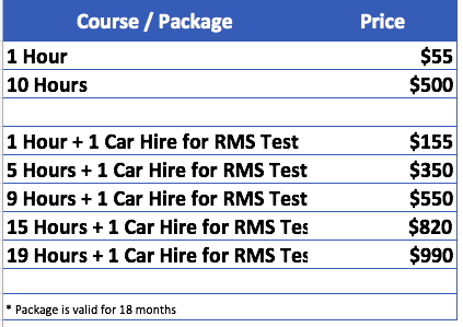 Feb2017 Price
